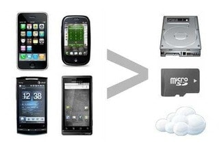 Smartphone-backup
