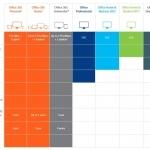 Microsoft Office Comparison Table