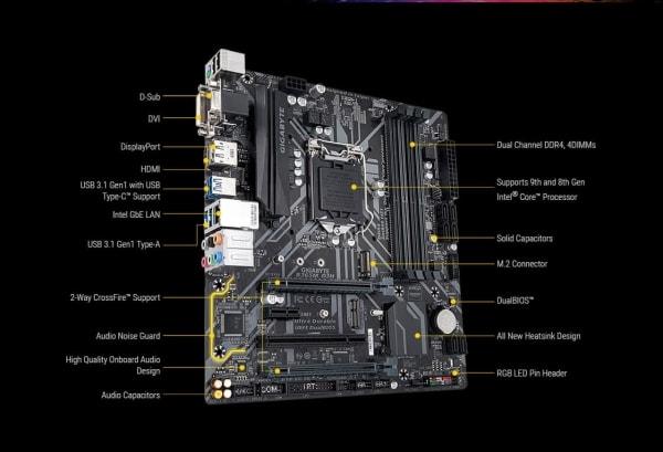 Gigabyte B75M-S LGA 1155 Motherboard